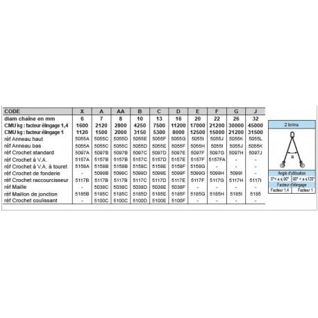 ELINGUE CHAINE 2BRINS GRADE80 AVEC CROCHETS VERROUILLAGE AUTOMATIQUE