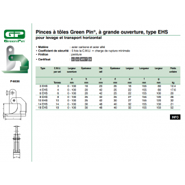 Pince Green Pin horizontale à grande ouverture EHS