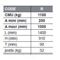 Réglable pour levage de blocs CMU 1100 KGS