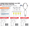 Connecteur d'ancrage sur tube, poteau ou structure acier inox EN362