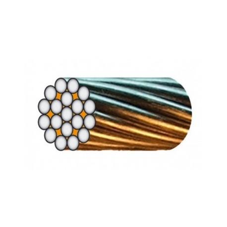 Câble monotoron de 19 fils (1+6+12 fils)